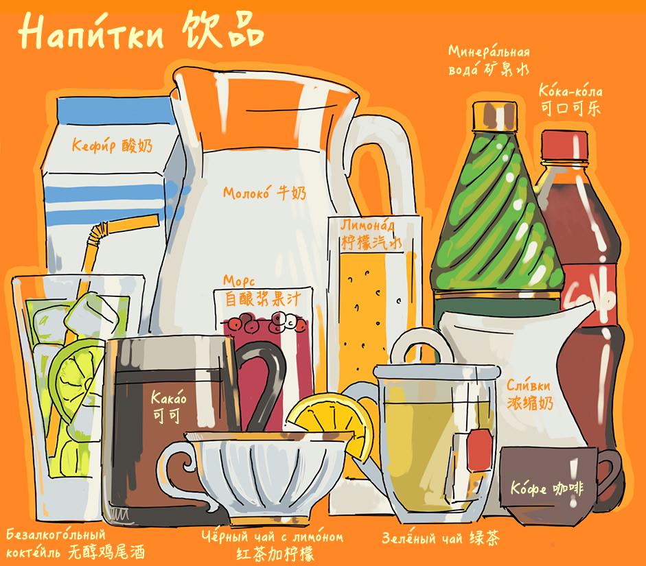 看图背俄语单词:各种饮料用俄语怎么说?