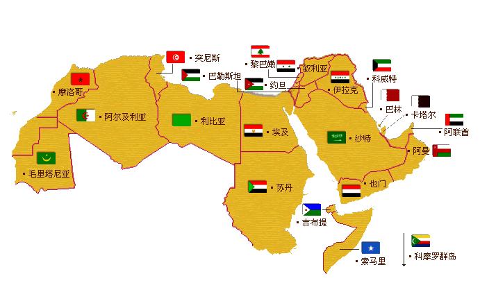世界上有哪些国家使用阿拉伯语?