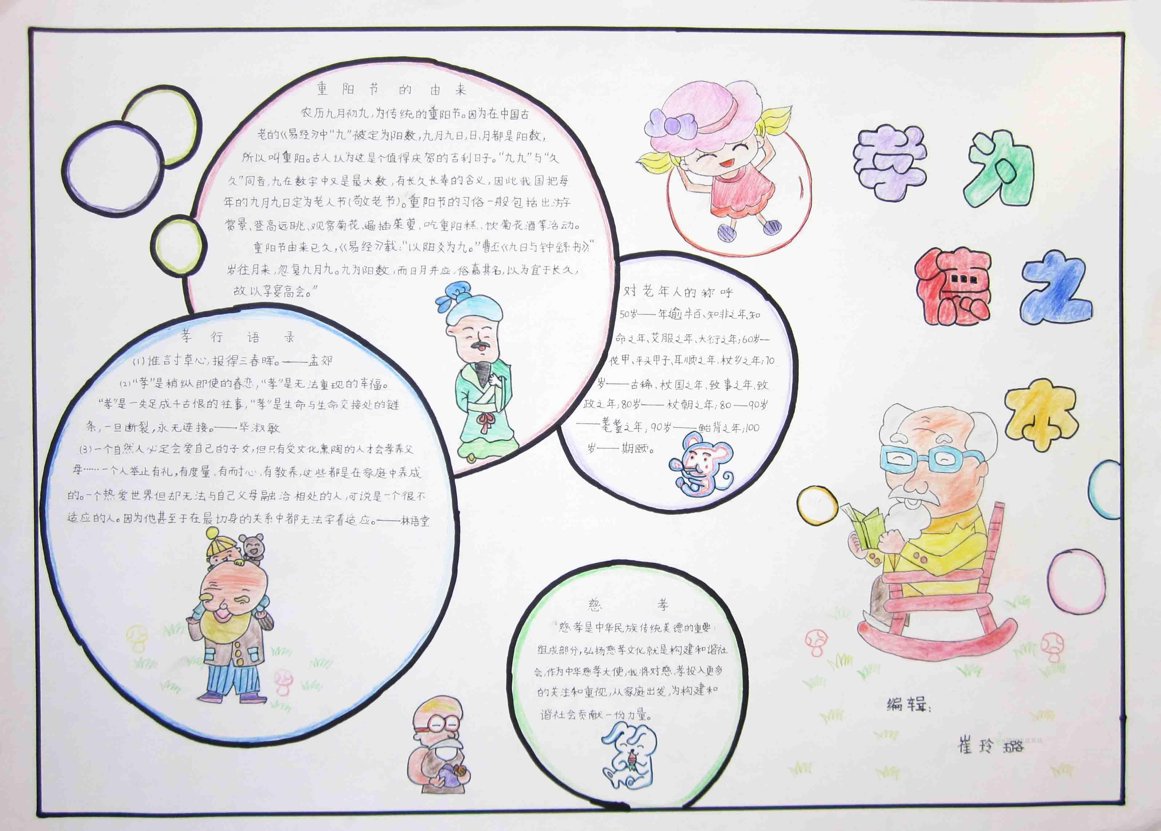 父亲节手抄报设计图:孝为德之本-打印版式