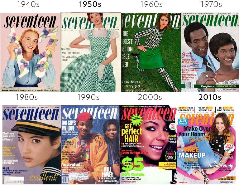 紧跟潮流:看时尚杂志封面百年进化史