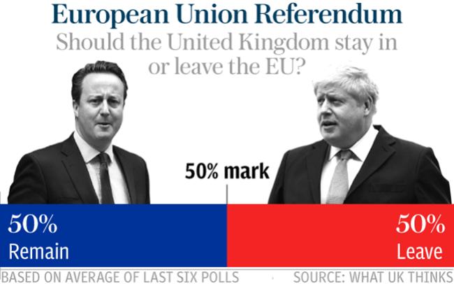 英国脱欧公投 有关的公投科普知识必备!
