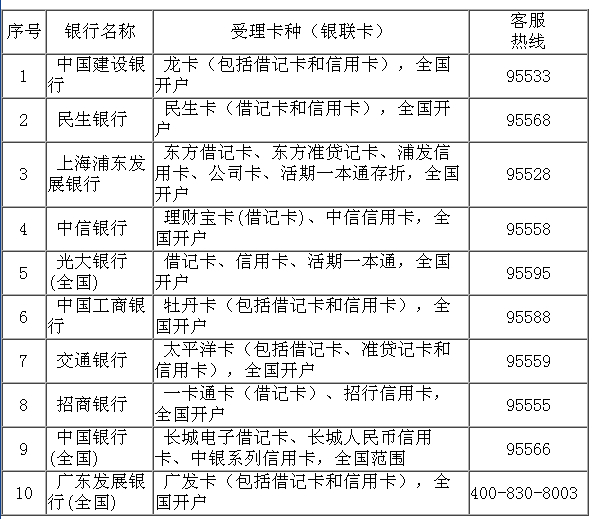 2012年秋季日语中级口译口试报名的通知