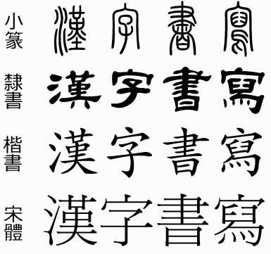 英语翻译 中国汉字的36个 最 知识,你知道多少