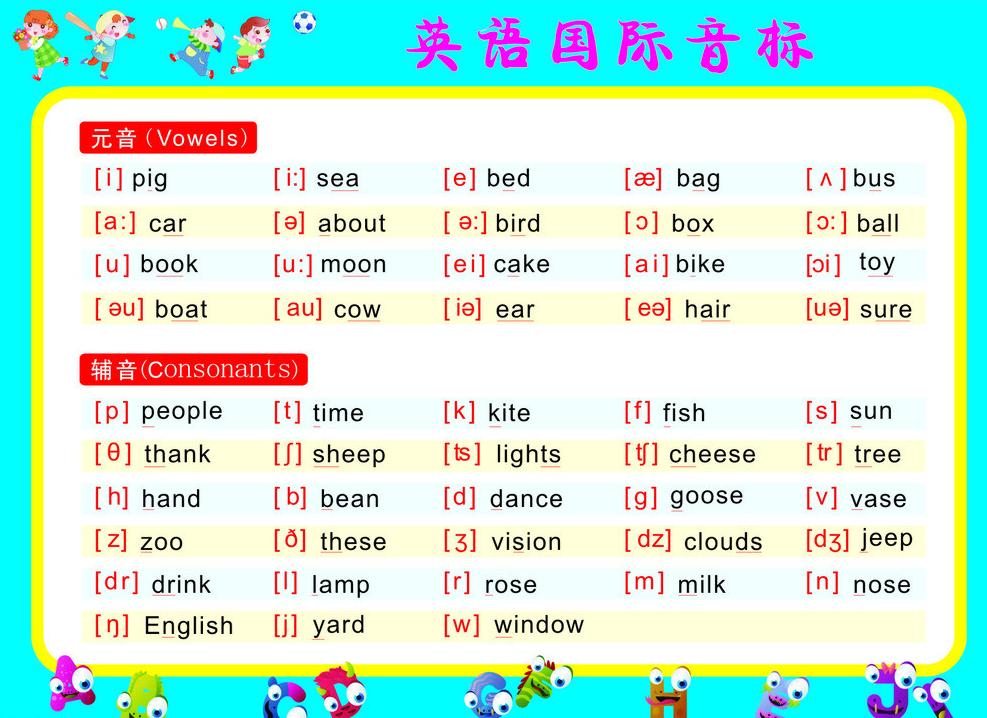 英语音标图